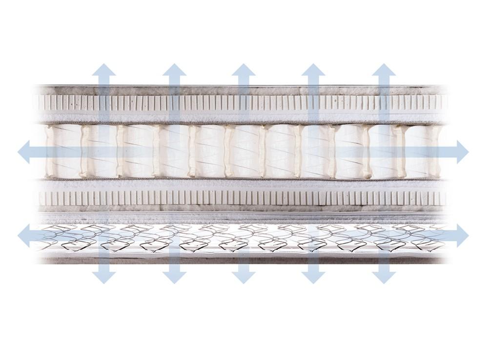 schramm matratze mythos 71 s. Black Bedroom Furniture Sets. Home Design Ideas