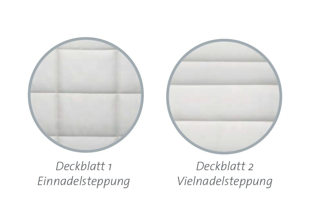 RÖWA   Toppermatratze   Etera Due Deckblatt