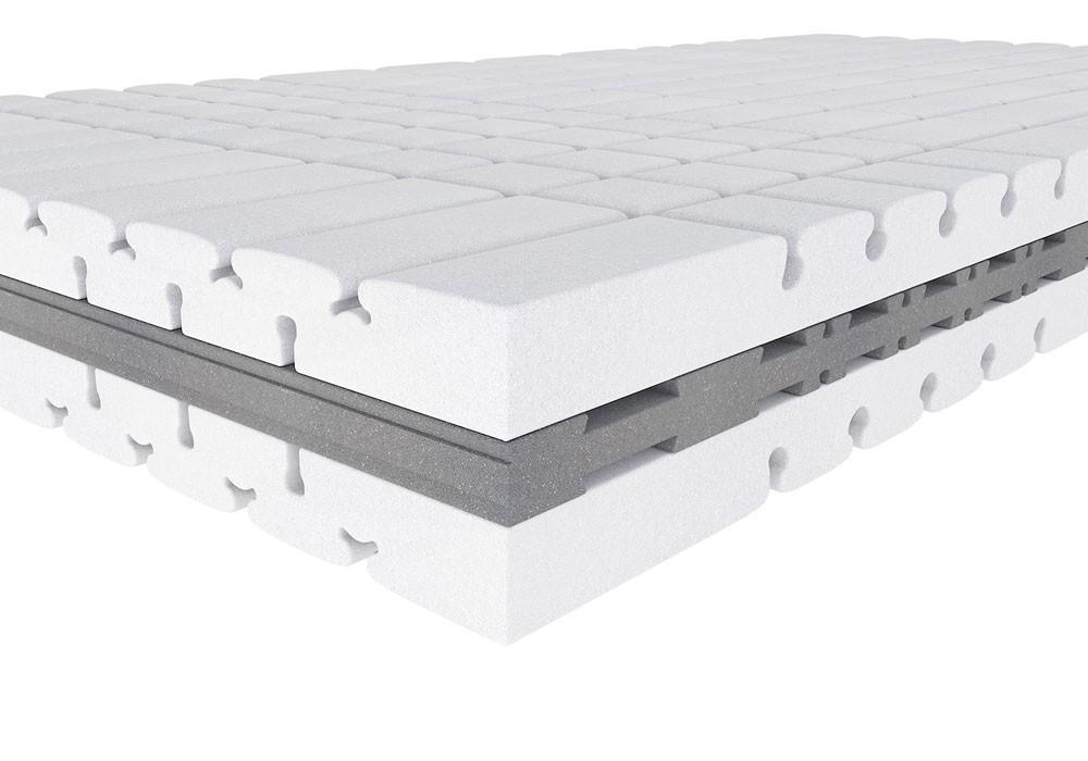 Lattoflex Matratze Aufbau Schaum Innenansicht Schnitt 3D Belüftung und mittig feste Stützschicht