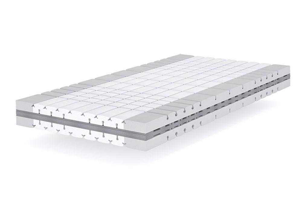 Lattoflex Matratze Senioren Aufbau Schaum Innenansicht Schnitt 3D Belüftung und mittig feste Stützschicht und Randverstärkung