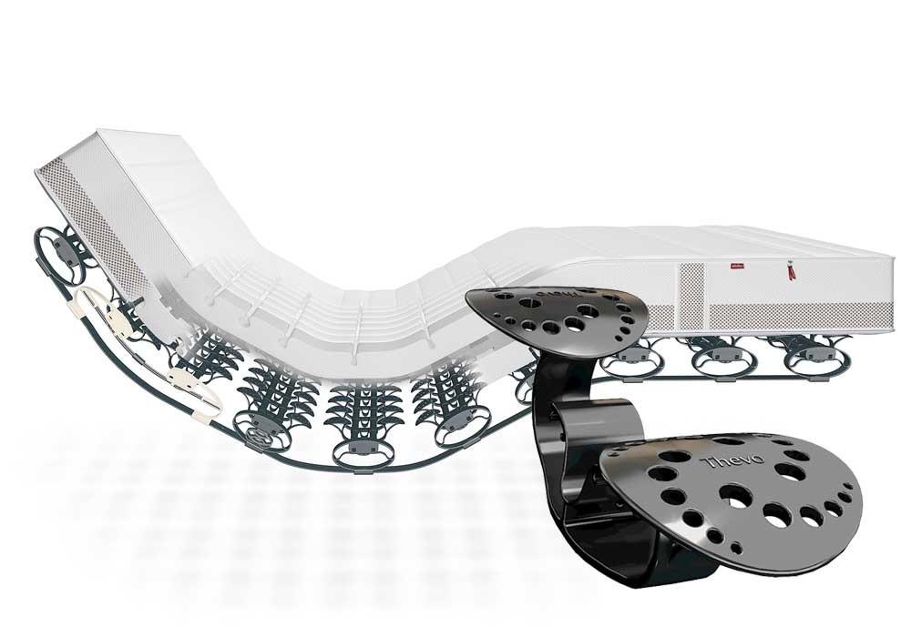 Lattoflex Flügelrahmen Thevo 910 mit der Lattoflex | Kaltschaummatratze | Senioren LF 9