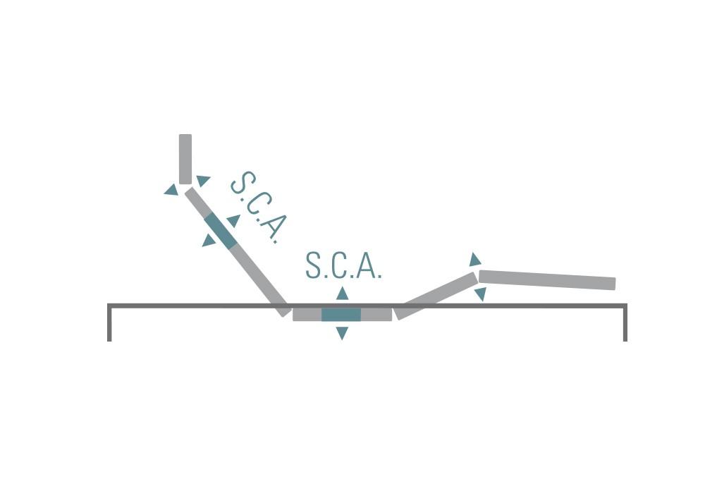 SCHRAMM | Untermatratze | UM-220 Vektor