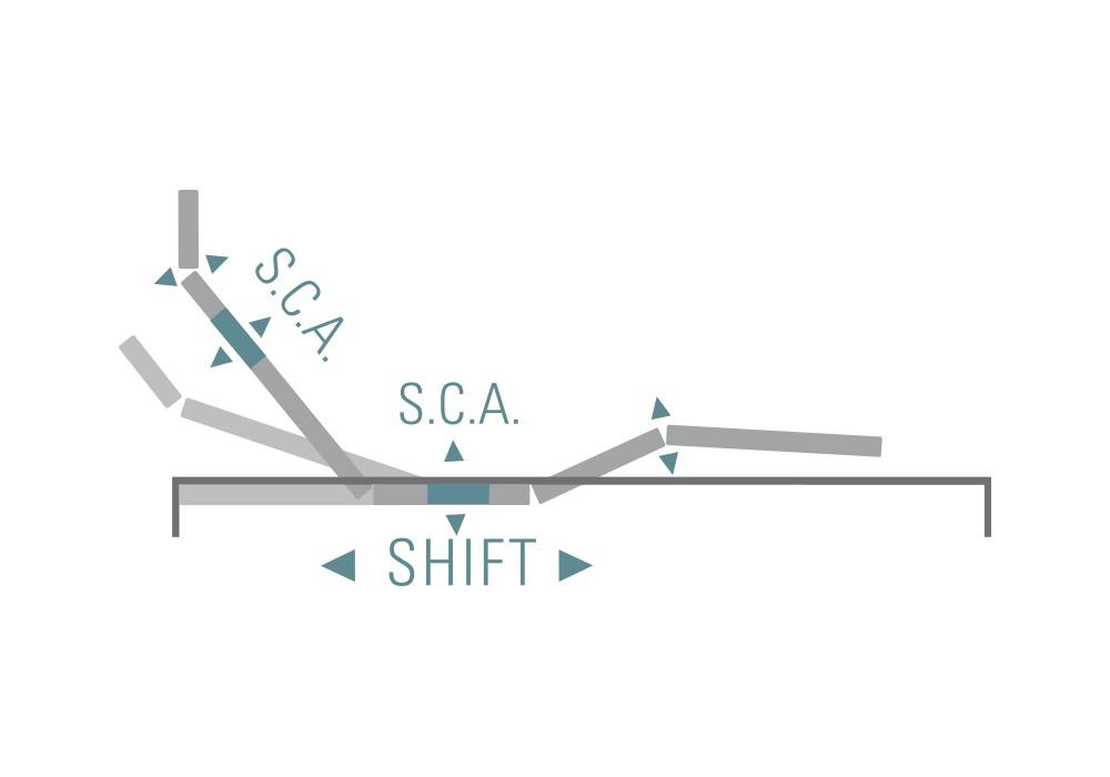 SCHRAMM | Untermatratze | UM-221 Grafik
