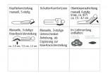 Tabelle Technische Informationen